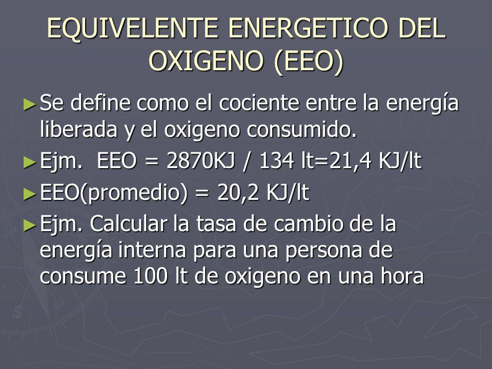 EQUIVELENTE ENERGETICO DEL OXIGENO (EEO) Se define como el cociente entre la energía liberada y el oxigeno consumido. Se define como el cociente entre