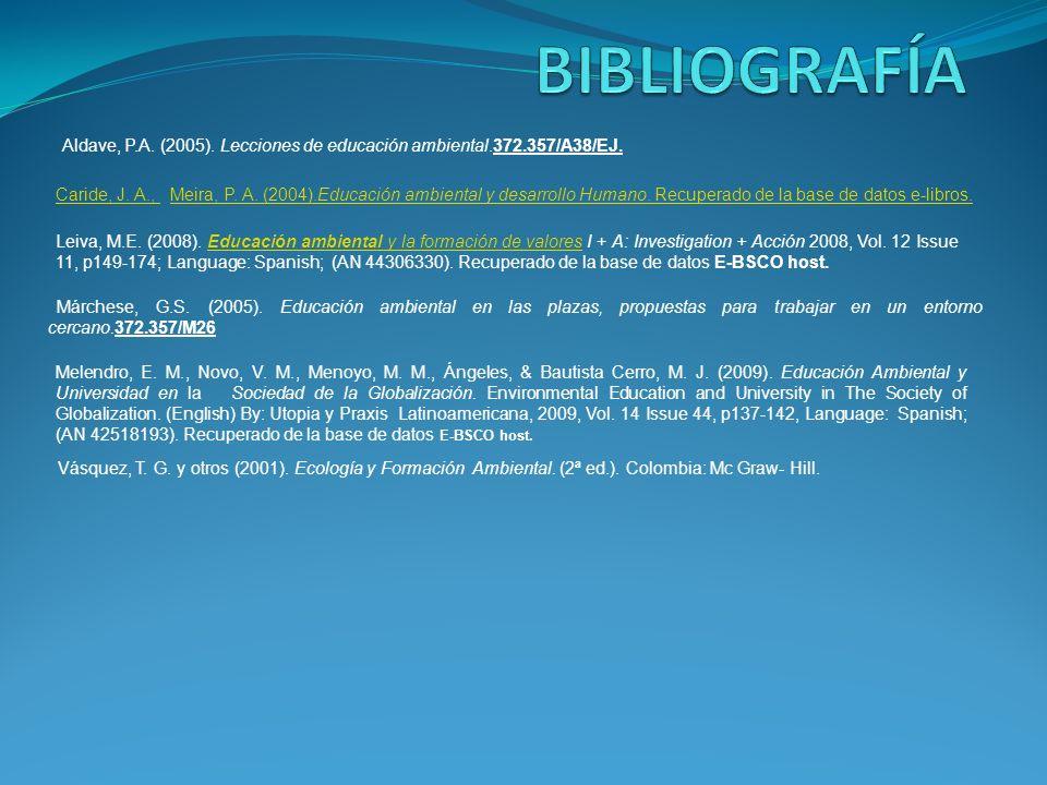 Caride, J. A., Caride, J. A., Meira, P. A. (2004).Educación ambiental y desarrollo Humano. Recuperado de la base de datos e-libros.Meira, P. A. (2004)
