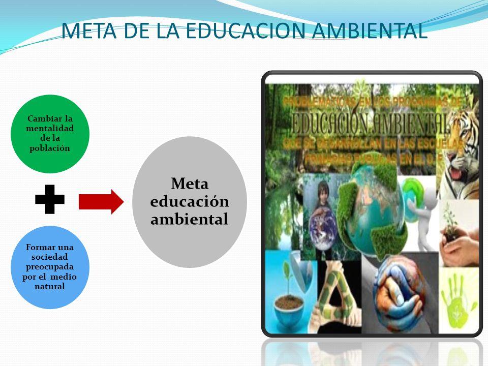META DE LA EDUCACION AMBIENTAL Cambiar la mentalidad de la población Formar una sociedad preocupada por el medio natural Meta educación ambiental