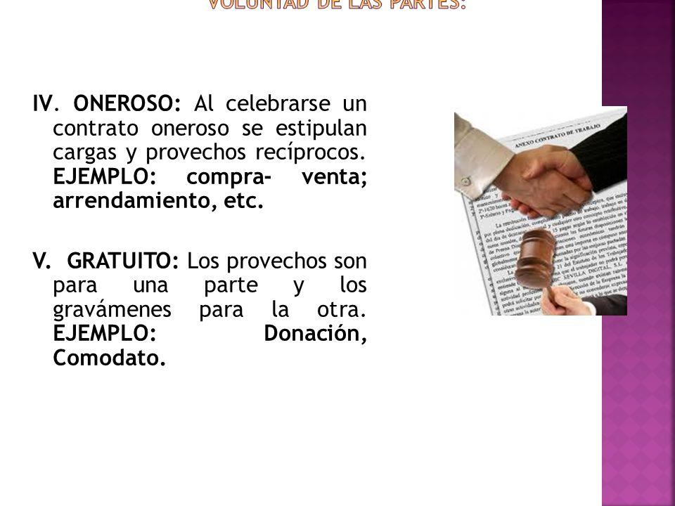 IV. ONEROSO: Al celebrarse un contrato oneroso se estipulan cargas y provechos recíprocos. EJEMPLO: compra- venta; arrendamiento, etc. V. GRATUITO: Lo