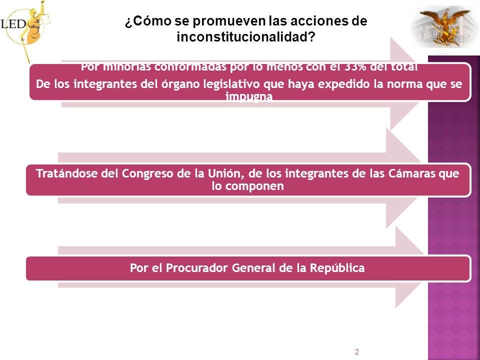 Por minorías conformadas por lo menos con el 33% del total De los integrantes del órgano legislativo que haya expedido la norma que se impugna 2 ¿Cómo