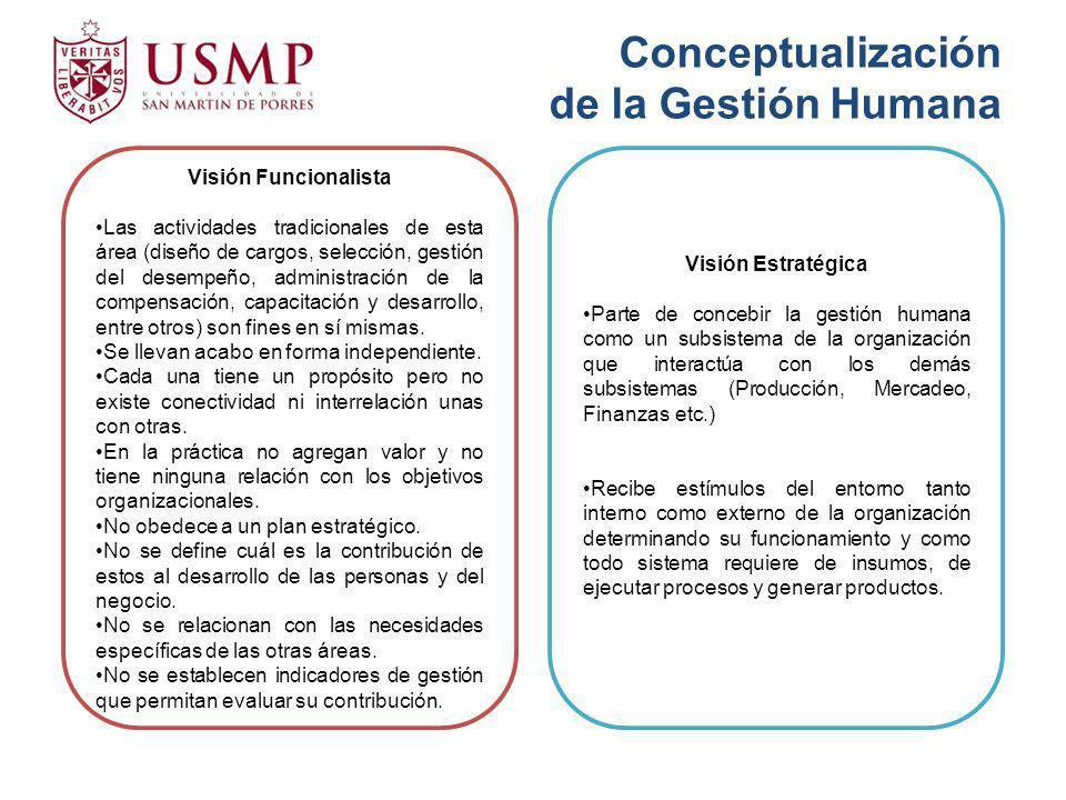 Conceptualización de la Gestión Humana Visión Funcionalista Las actividades tradicionales de esta área (diseño de cargos, selección, gestión del desem