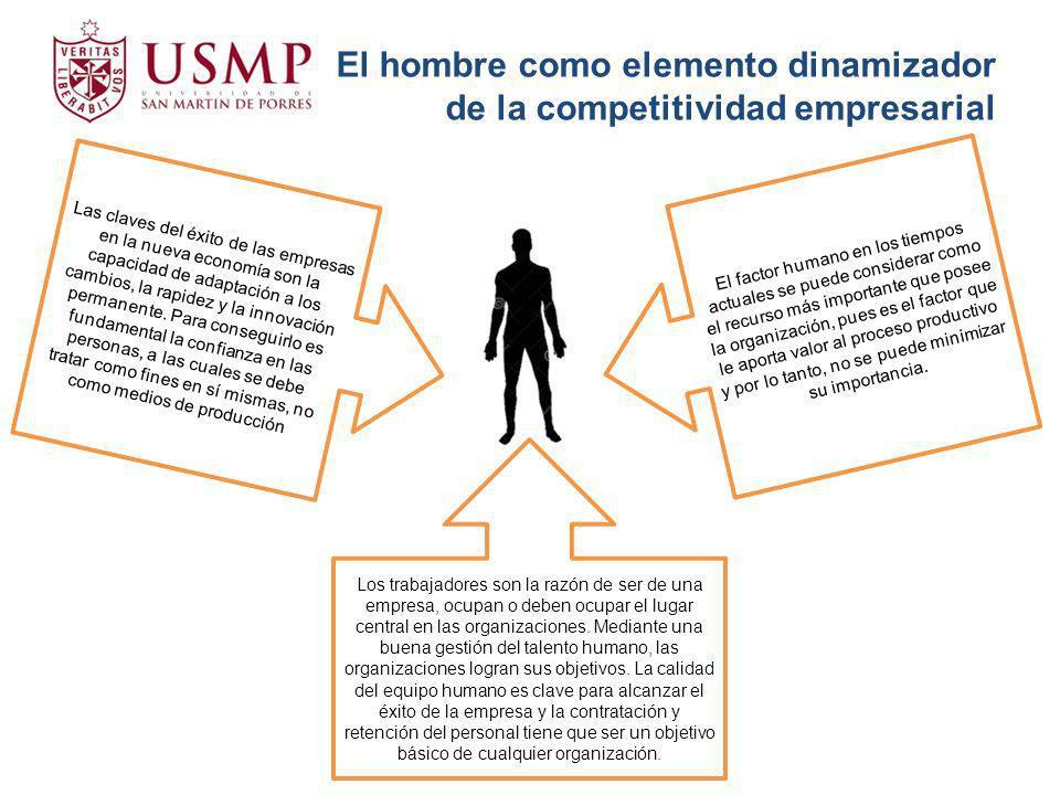 El hombre como elemento dinamizador de la competitividad empresarial Las claves del éxito de las empresas en la nueva economía son la capacidad de ada
