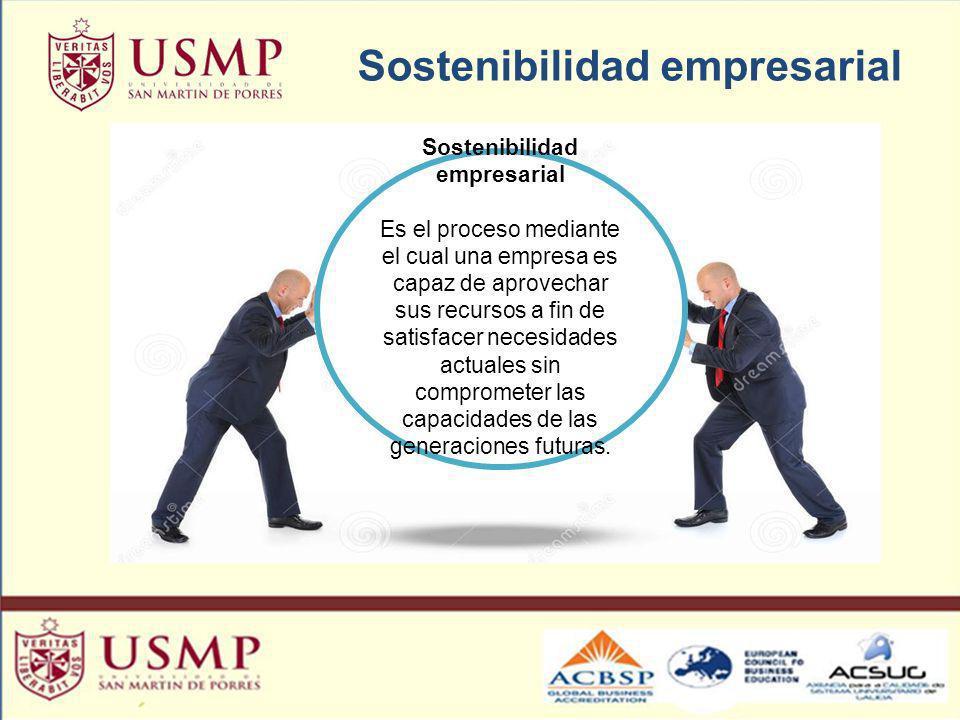 Sostenibilidad empresarial Es el proceso mediante el cual una empresa es capaz de aprovechar sus recursos a fin de satisfacer necesidades actuales sin