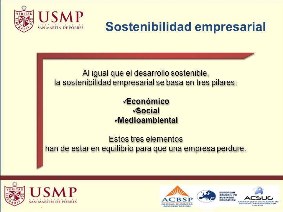 Sostenibilidad empresarial Al igual que el desarrollo sostenible, la sostenibilidad empresarial se basa en tres pilares: Económico Social Medioambient