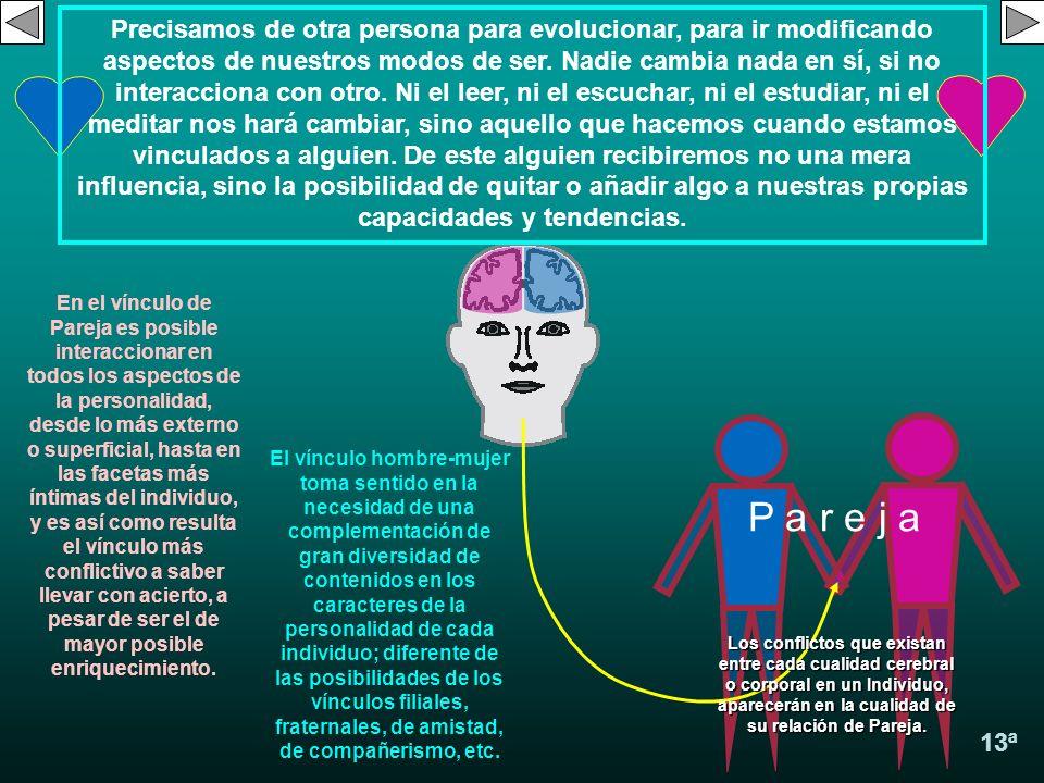 De la usual desarmonía entre ambos hemisferios y entre ambos lados corporales, surgirán los conflictos que externamente se manifestarán como problemas