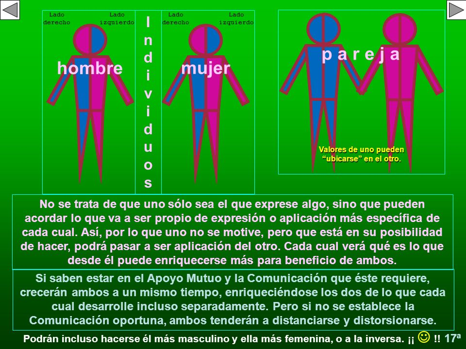 En el proceso interno de la relación de Pareja, los Valores de ambos pueden aunarse e intervenir a través de alguno de ellos. Es decir, que cada Indiv
