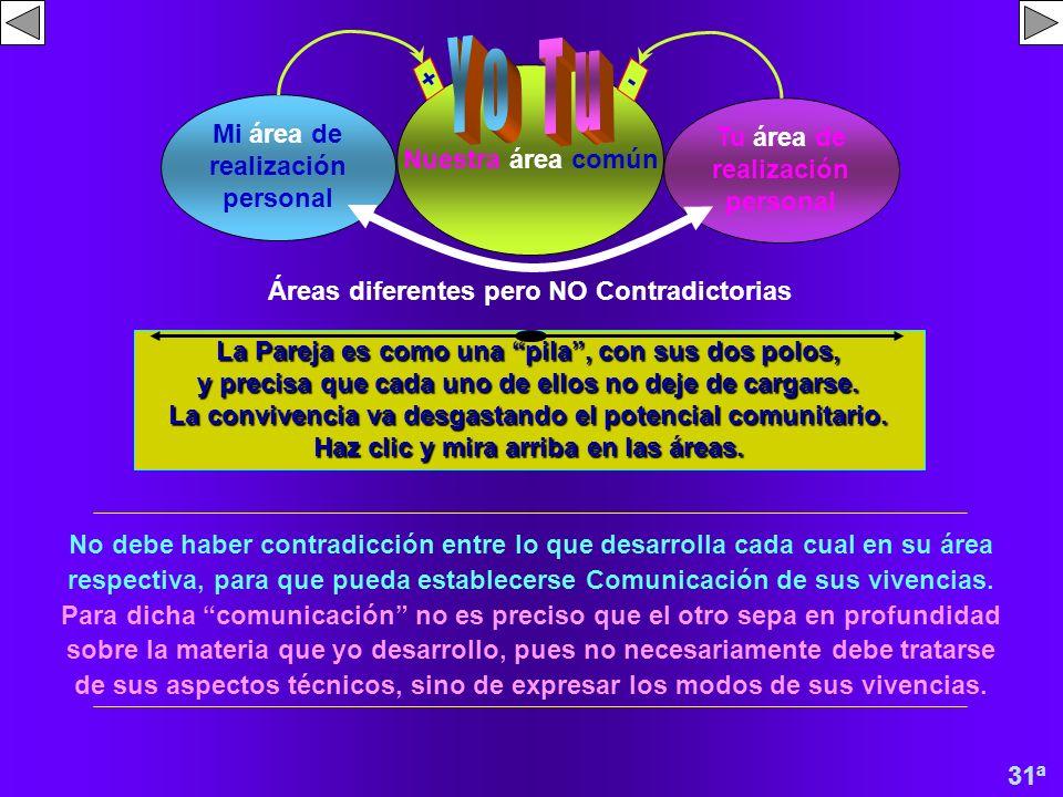 30ª Nuestra área común Mi área de realización personal Tu área de realización personal Áreas diferentes pero NO Contradictorias No dejes de ser tú; as