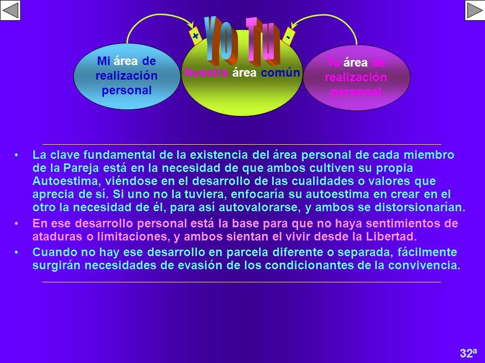 31ª Nuestra área común Mi área de realización personal Tu área de realización personal Áreas diferentes pero NO Contradictorias La Pareja es como una