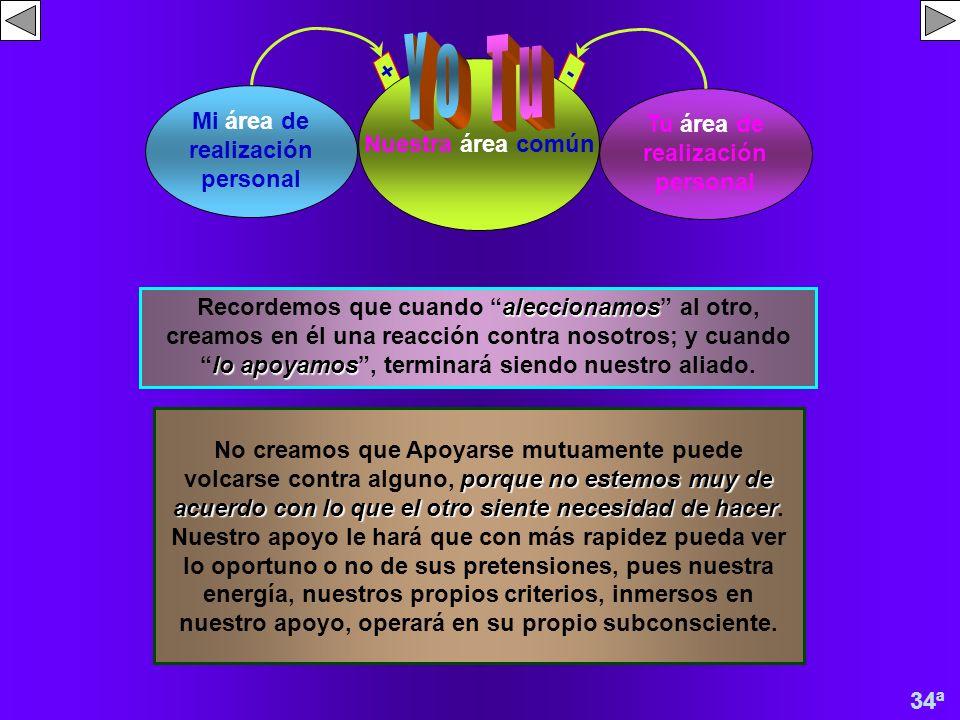 33ª Nuestra área común Mi área de realización personal Tu área de realización personal + - ¿Qué ocurriría si alguno no Valora lo que el otro hace, o n