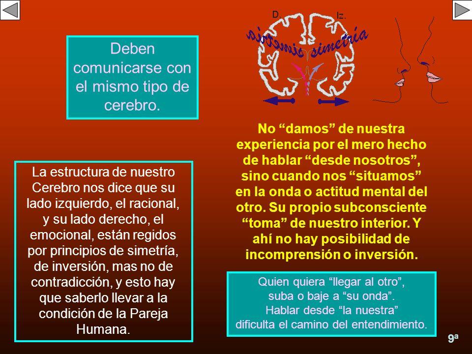 8ª En la Pareja surge contradicción cuando, ante una misma situación, uno se pone en su cerebro racional y el otro en el emocional. Entonces no hay fo