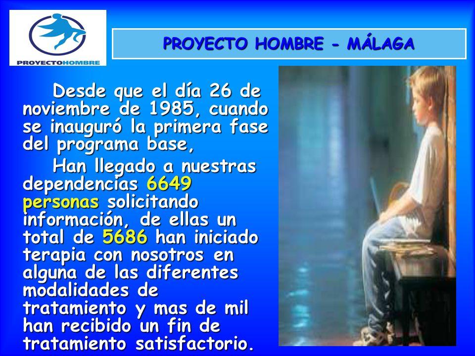 PROYECTO HOMBRE - MÁLAGA Desde que el día 26 de noviembre de 1985, cuando se inauguró la primera fase del programa base, Han llegado a nuestras depend
