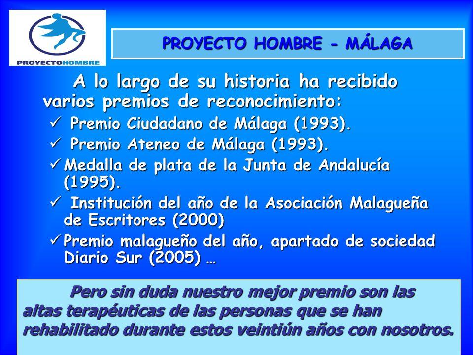 PROYECTO HOMBRE - MÁLAGA A lo largo de su historia ha recibido varios premios de reconocimiento: Premio Ciudadano de Málaga (1993). Premio Ciudadano d