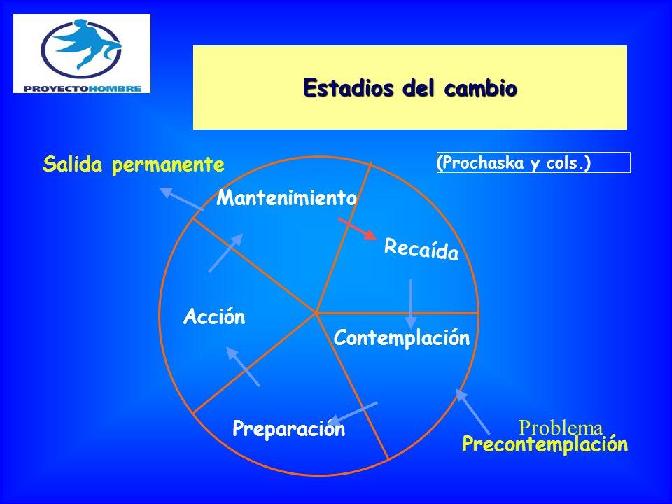 PROGRAMA BASE Motivación Crecimiento Personal Inserción Socio-Laboral Trabajo con Mujeres Prevención de Recaídas Intervención en Recaídas ACOGIDAS PERIFÉRICAS PREVENCIÓN PROGRAMA NOCTURNO TRABAJO EN CENTROS PENITENCIARIOS PROGRAMA DE ADOLESCENTES Y MENORES PROGRAMA BASE Motivación Crecimiento Personal Inserción Socio-Laboral ACOGIDAS PERIFÉRICAS Trabajo con Mujeres Prevención de Recaídas Intervención en Recaídas PROGRAMA DE ADOLESCENTES Y MENORES PREVENCIÓN TRABAJO EN CENTROS PENITENCIARIOS PROGRAMA DE NOCTURNO
