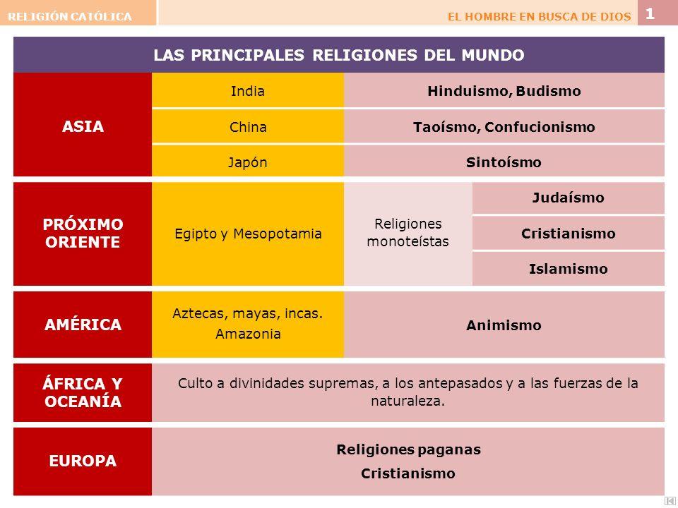 RELIGIÓN CATÓLICAEL HOMBRE EN BUSCA DE DIOS 1 LAS PRINCIPALES RELIGIONES DEL MUNDO ASIA IndiaHinduismo, Budismo ChinaTaoísmo, Confucionismo JapónSinto