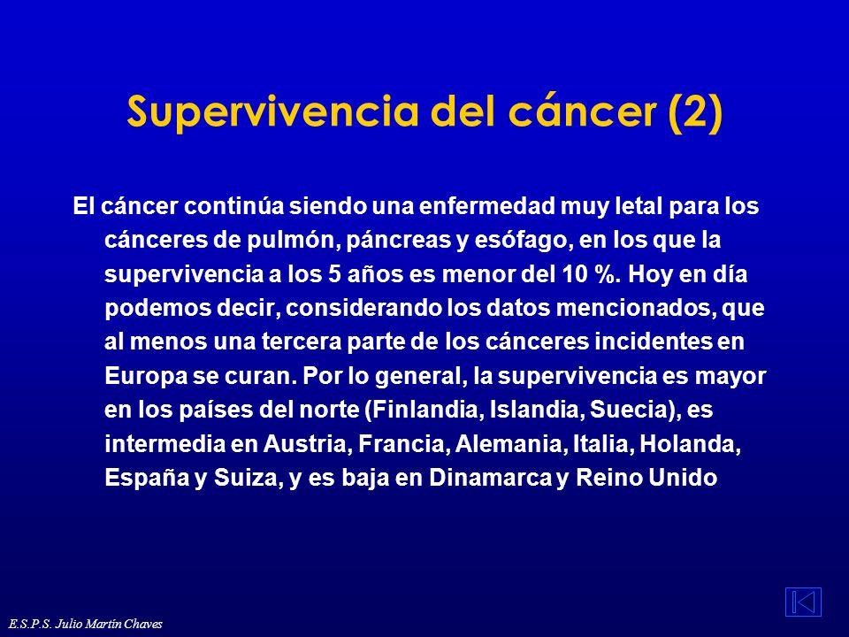 Supervivencia del cáncer (2) El cáncer continúa siendo una enfermedad muy letal para los cánceres de pulmón, páncreas y esófago, en los que la supervi