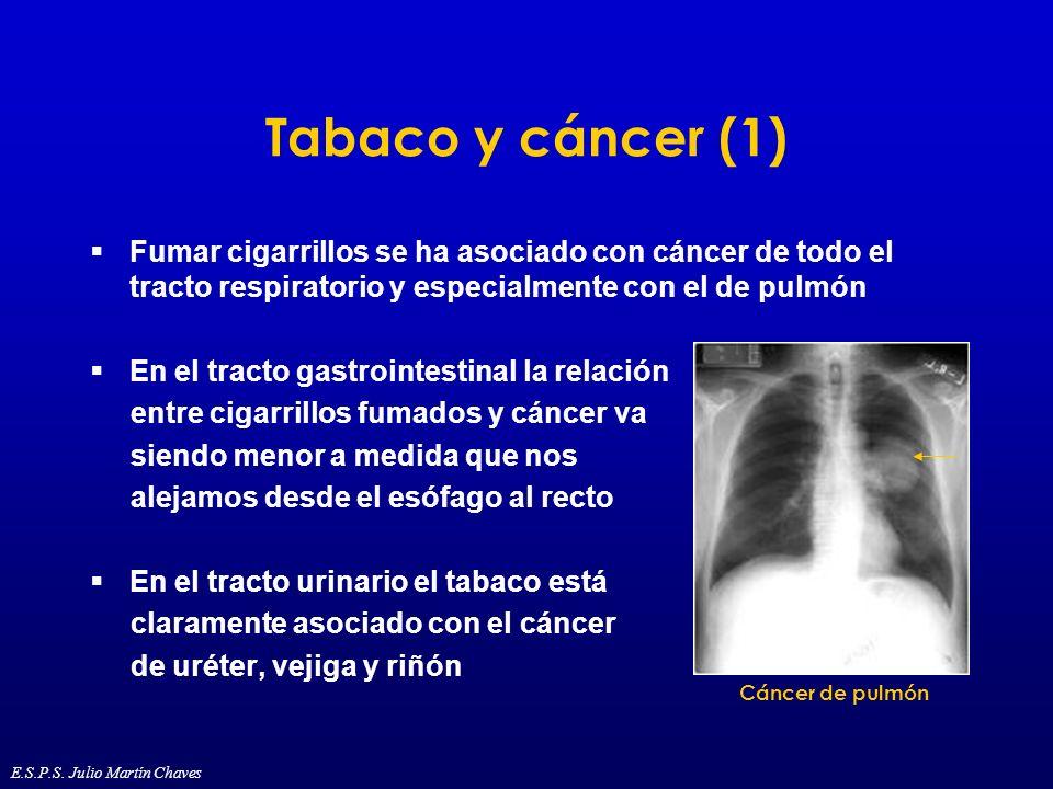 Tabaco y cáncer (1) Fumar cigarrillos se ha asociado con cáncer de todo el tracto respiratorio y especialmente con el de pulmón En el tracto gastroint