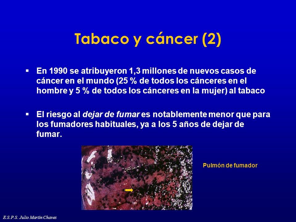 Tabaco y cáncer (2) En 1990 se atribuyeron 1,3 millones de nuevos casos de cáncer en el mundo (25 % de todos los cánceres en el hombre y 5 % de todos