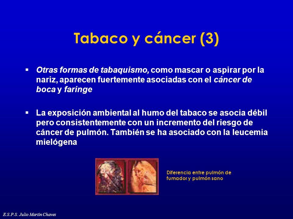 Tabaco y cáncer (3) Otras formas de tabaquismo, como mascar o aspirar por la nariz, aparecen fuertemente asociadas con el cáncer de boca y faringe La