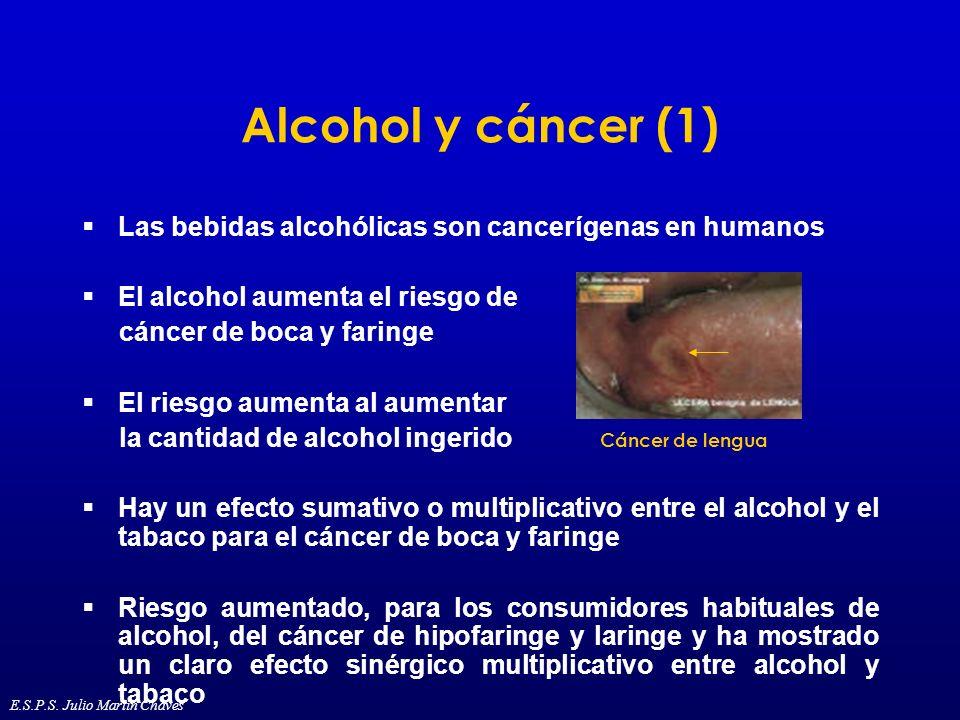 Alcohol y cáncer (1) Las bebidas alcohólicas son cancerígenas en humanos El alcohol aumenta el riesgo de cáncer de boca y faringe El riesgo aumenta al