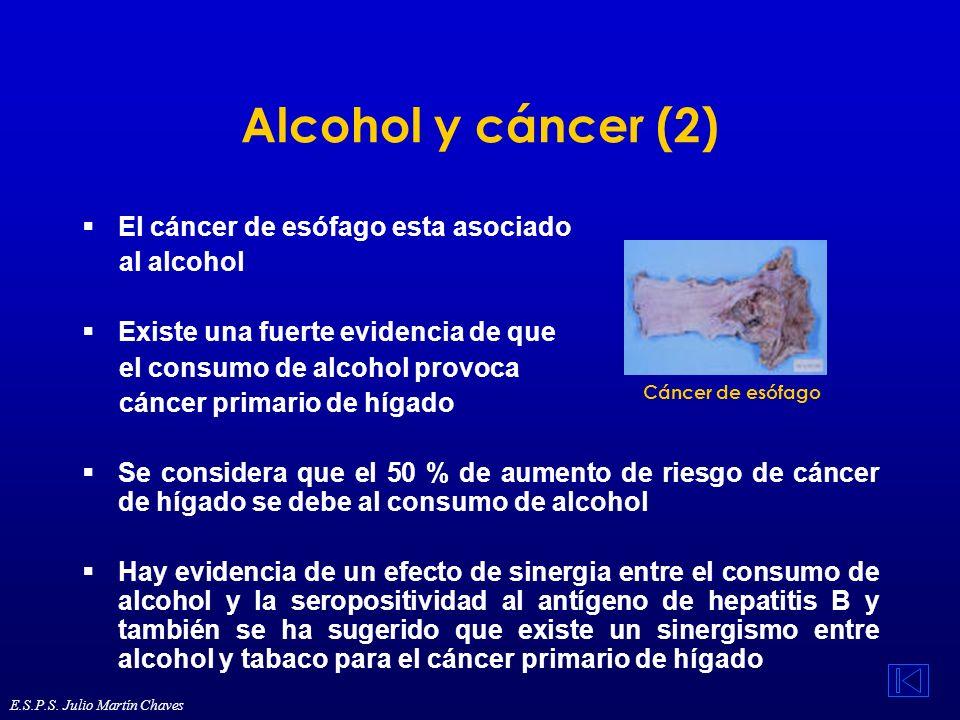 Alcohol y cáncer (2) El cáncer de esófago esta asociado al alcohol Existe una fuerte evidencia de que el consumo de alcohol provoca cáncer primario de
