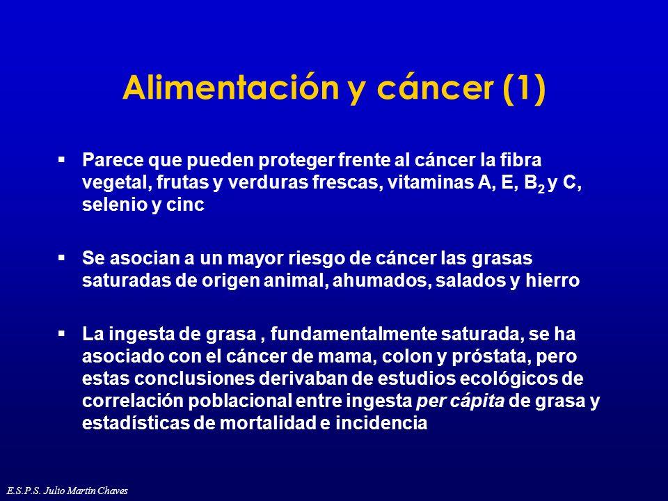 Alimentación y cáncer (1) Parece que pueden proteger frente al cáncer la fibra vegetal, frutas y verduras frescas, vitaminas A, E, B 2 y C, selenio y