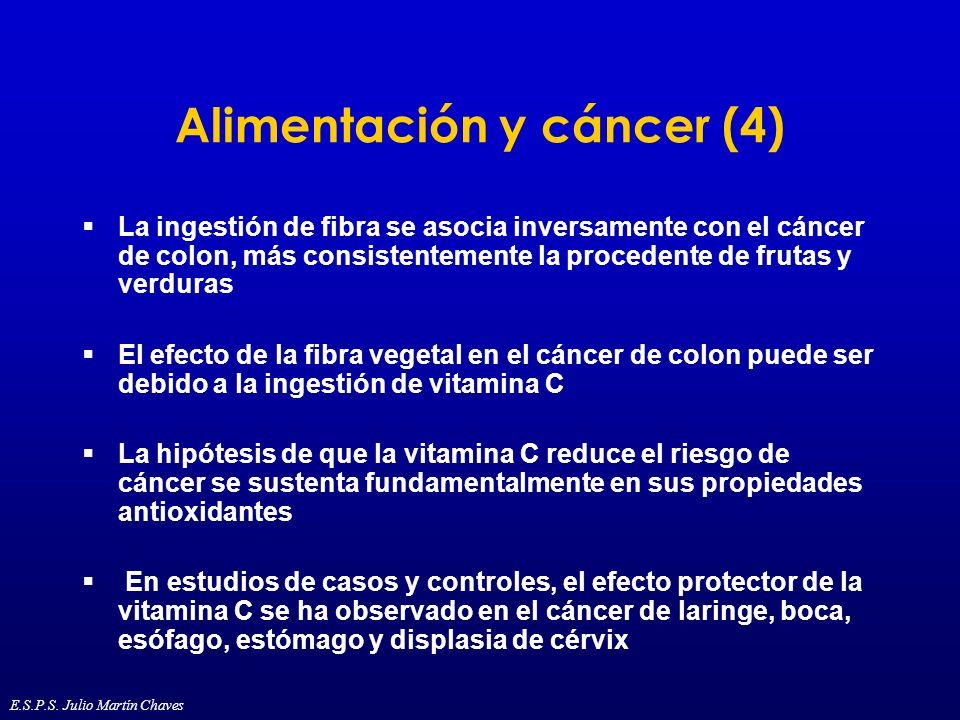 Alimentación y cáncer (4) La ingestión de fibra se asocia inversamente con el cáncer de colon, más consistentemente la procedente de frutas y verduras