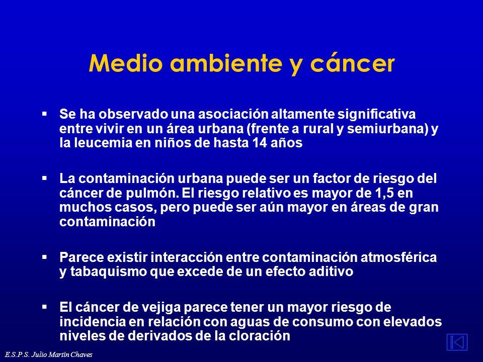 Medio ambiente y cáncer Se ha observado una asociación altamente significativa entre vivir en un área urbana (frente a rural y semiurbana) y la leucem