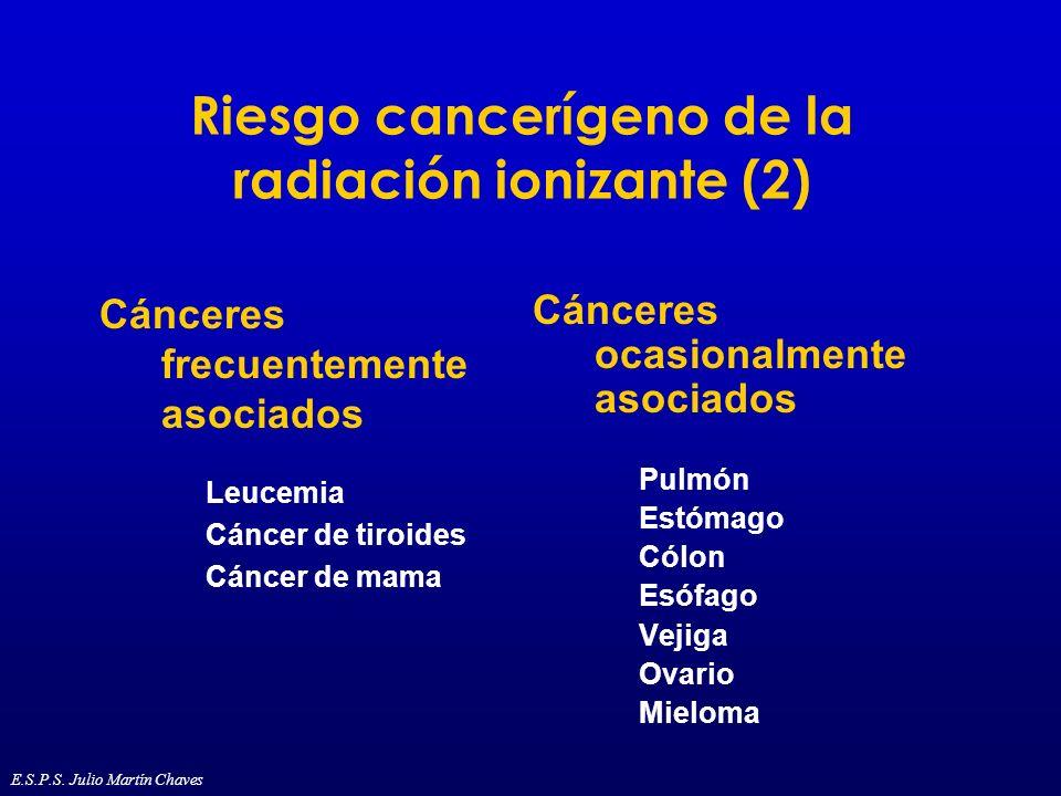 Riesgo cancerígeno de la radiación ionizante (2) Cánceres frecuentemente asociados Leucemia Cáncer de tiroides Cáncer de mama Cánceres ocasionalmente