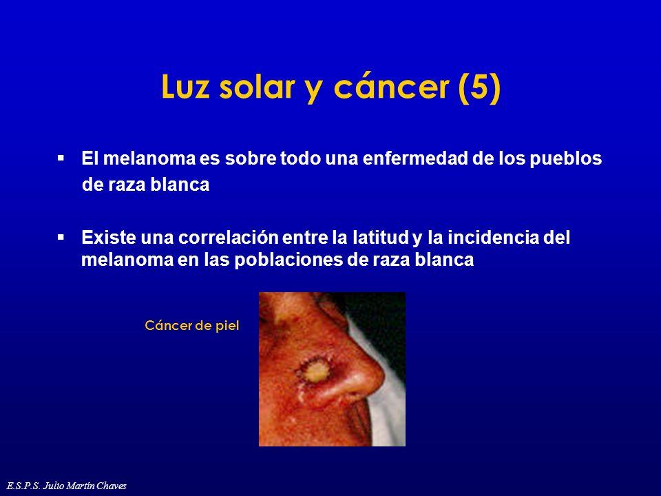 Luz solar y cáncer (5) El melanoma es sobre todo una enfermedad de los pueblos de raza blanca Existe una correlación entre la latitud y la incidencia