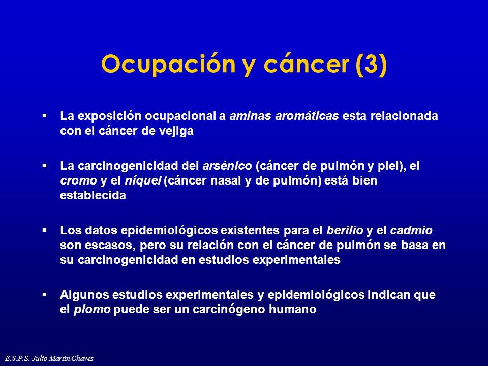 Ocupación y cáncer (3) La exposición ocupacional a aminas aromáticas esta relacionada con el cáncer de vejiga La carcinogenicidad del arsénico (cáncer