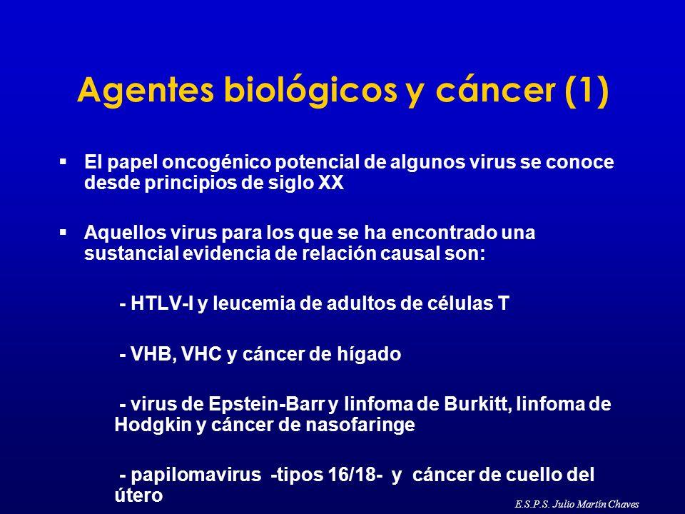 Agentes biológicos y cáncer (1) El papel oncogénico potencial de algunos virus se conoce desde principios de siglo XX Aquellos virus para los que se h