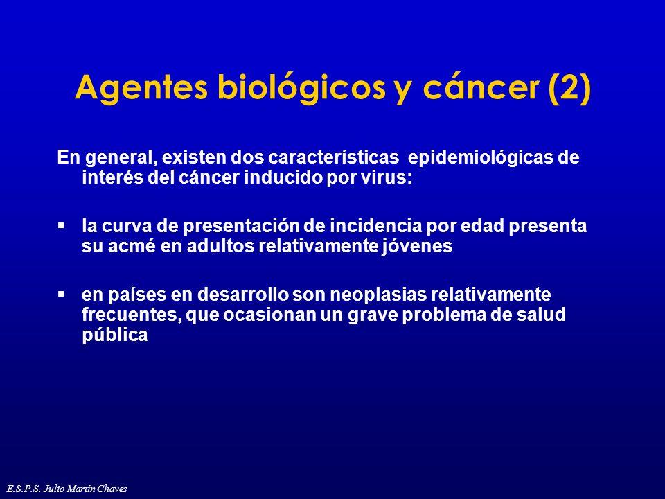 Agentes biológicos y cáncer (2) En general, existen dos características epidemiológicas de interés del cáncer inducido por virus: la curva de presenta