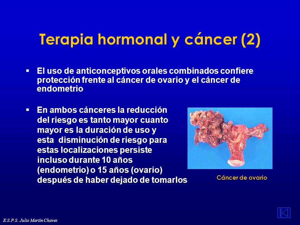 Terapia hormonal y cáncer (2) El uso de anticonceptivos orales combinados confiere protección frente al cáncer de ovario y el cáncer de endometrio En