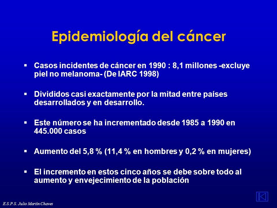 Epidemiología del cáncer Casos incidentes de cáncer en 1990 : 8,1 millones -excluye piel no melanoma- (De IARC 1998) Divididos casi exactamente por la