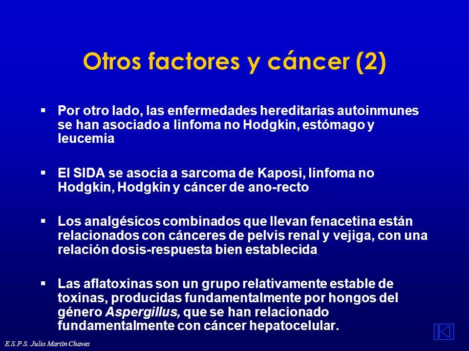 Otros factores y cáncer (2) Por otro lado, las enfermedades hereditarias autoinmunes se han asociado a linfoma no Hodgkin, estómago y leucemia El SIDA