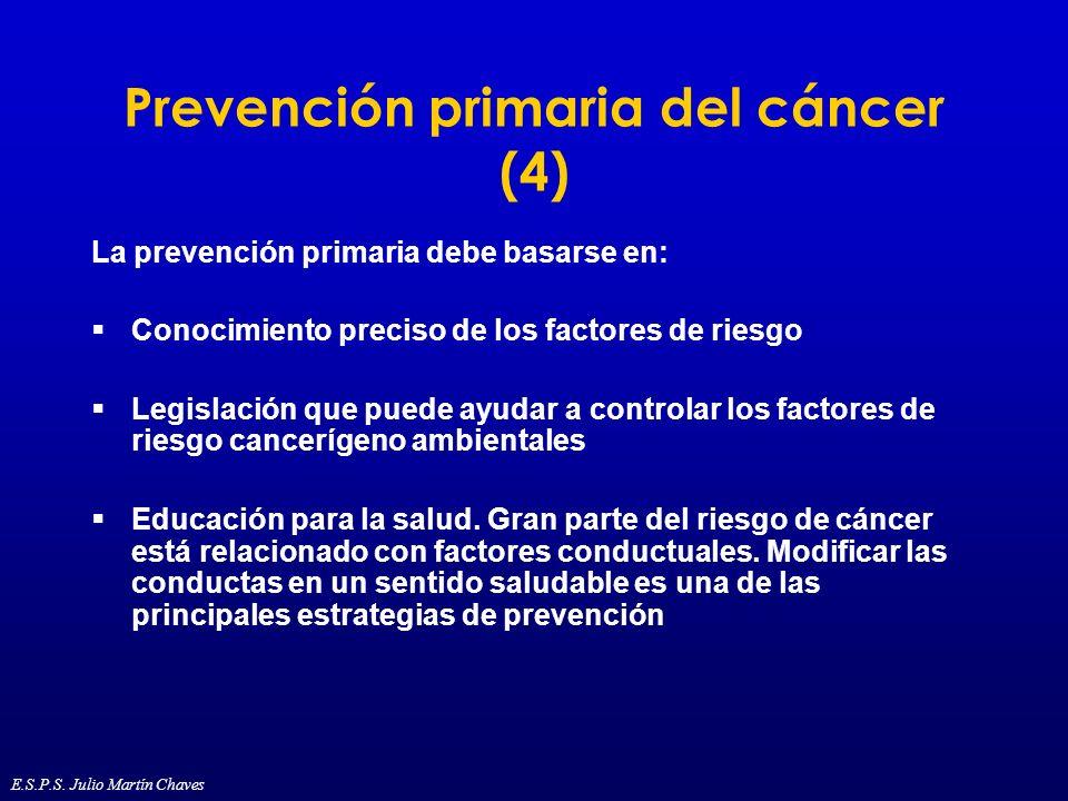 Prevención primaria del cáncer (4) La prevención primaria debe basarse en: Conocimiento preciso de los factores de riesgo Legislación que puede ayudar