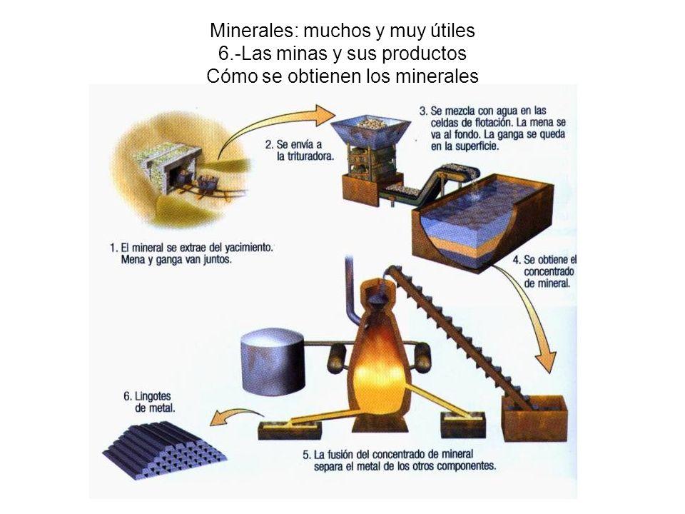 Minerales: muchos y muy útiles 6.-Las minas y sus productos Cómo se obtienen los minerales