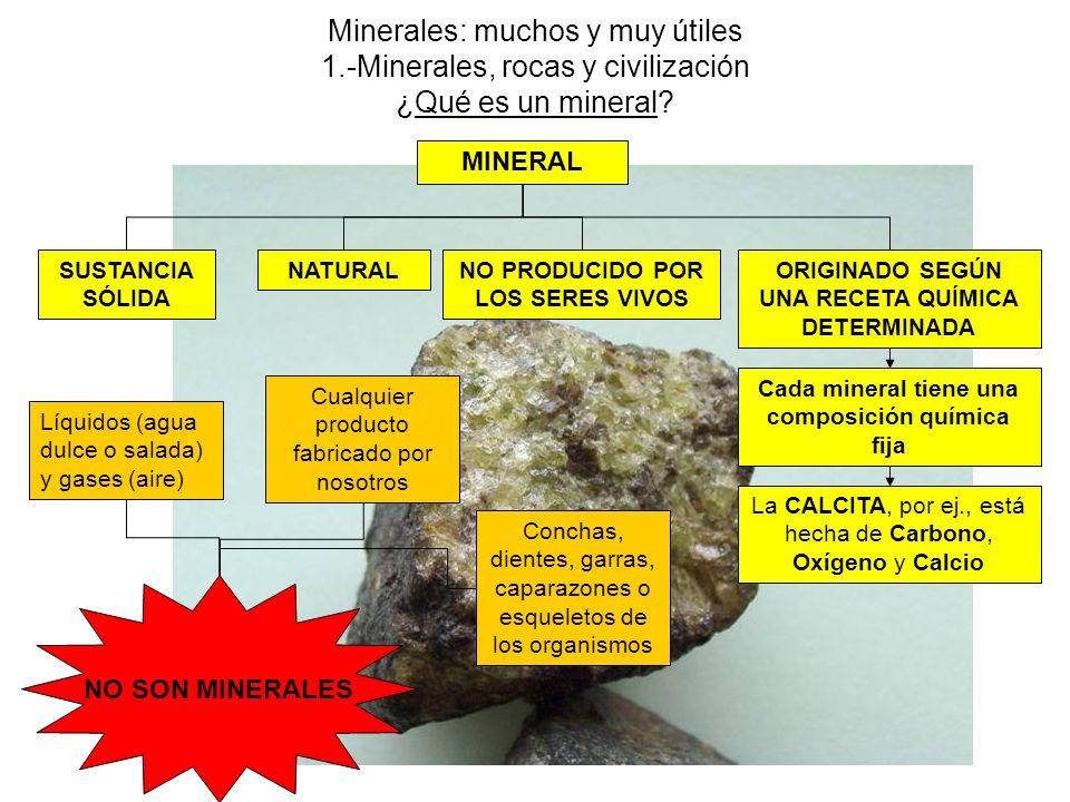 Minerales: muchos y muy útiles 1.-Minerales, rocas y civilización ¿Qué es un mineral.