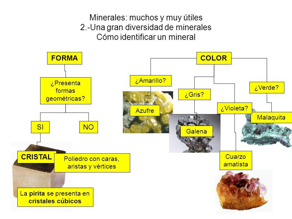 Minerales: muchos y muy útiles 2.-Una gran diversidad de minerales Cómo identificar un mineral FORMACOLOR ¿Presenta formas geométricas.