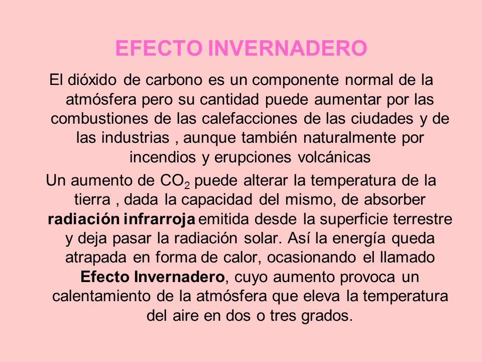 EFECTO INVERNADERO El dióxido de carbono es un componente normal de la atmósfera pero su cantidad puede aumentar por las combustiones de las calefacci