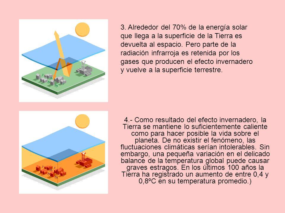 4.- Como resultado del efecto invernadero, la Tierra se mantiene lo suficientemente caliente como para hacer posible la vida sobre el planeta. De no e