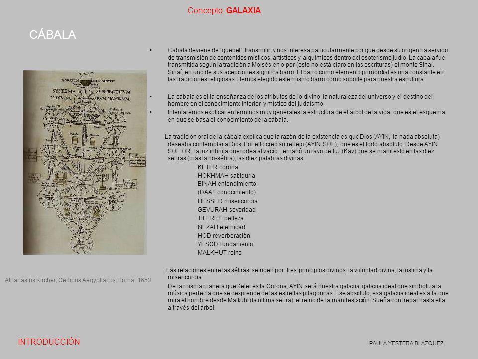 Concepto: GALAXIA PAULA YESTERA BLÁZQUEZ NUMEROLOGÍA El plano sobre el que se apoya la figura diseña un itinerario simbólico que está basado en el desarrollo del cuaternario.