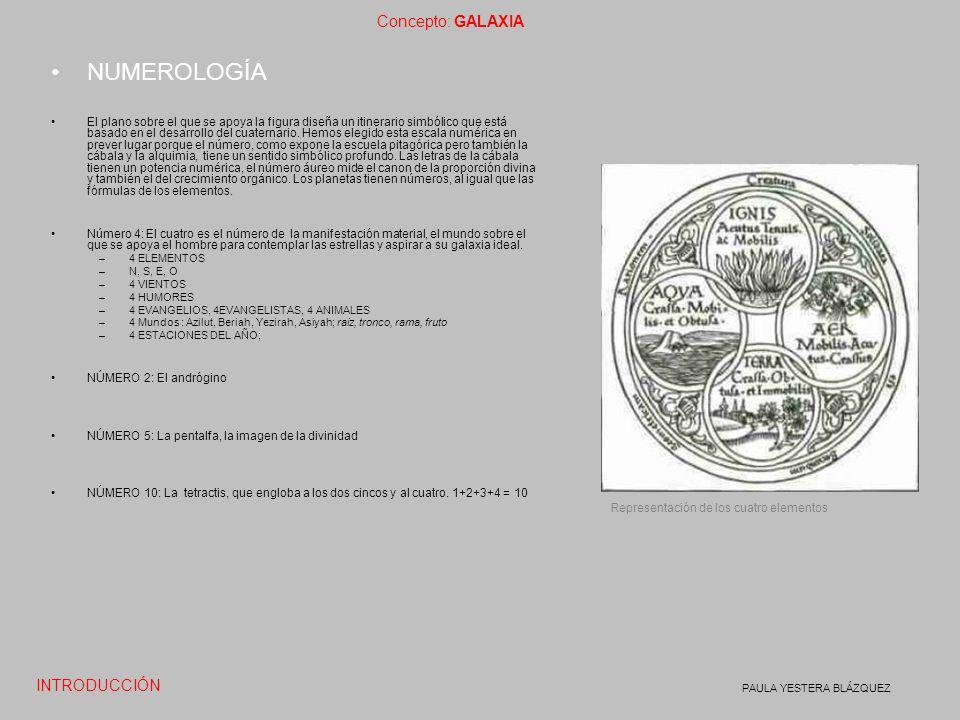 Concepto: GALAXIA PAULA YESTERA BLÁZQUEZ NUMEROLOGÍA El plano sobre el que se apoya la figura diseña un itinerario simbólico que está basado en el des