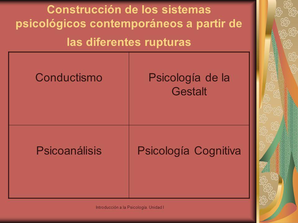 Introducción a la Psicología. Unidad I Construcción de los sistemas psicológicos contemporáneos a partir de las diferentes rupturas ConductismoPsicolo