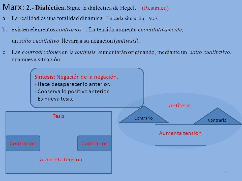 Marx: 2.- Dialéctica. Anti-hegeliano en su materialismo, sigue la dialéctica de Hegel. a.La realidad es una totalidad dinámica: Totalidad sincrónica: