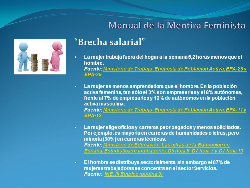 Brecha salarial La mujer trabaja fuera del hogar a la semana 6,2 horas menos que el hombre. Fuente: Ministerio de Trabajo, Encuesta de Población Activ