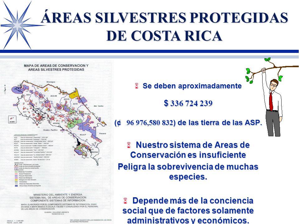 ÁREAS SILVESTRES PROTEGIDAS DE COSTA RICA Categorías de Manejo ASP(131) ParquesNacionales ReservasBiológicas Refugio de Vida Silvestre ReservasForesta