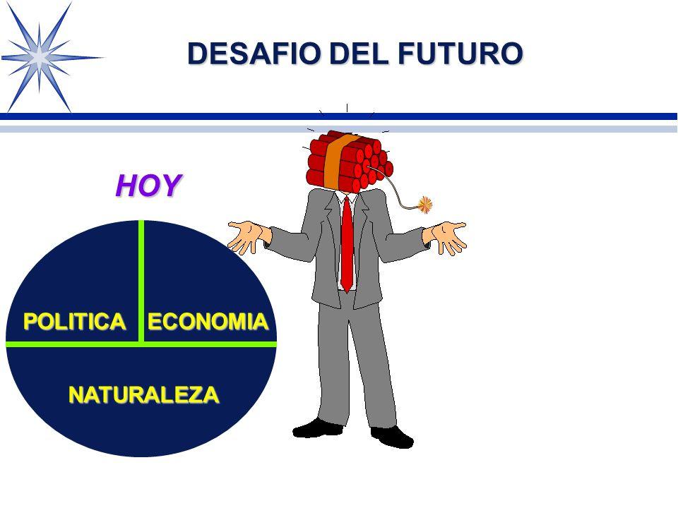 POLITICAECONOMIA NATURALEZA DESAFIO DEL FUTURO HOYHOY