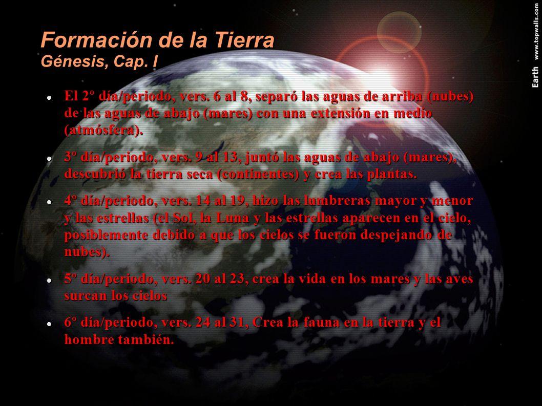 Formación de la Tierra Libro de los Espíritus, Libro 1º, Cap.